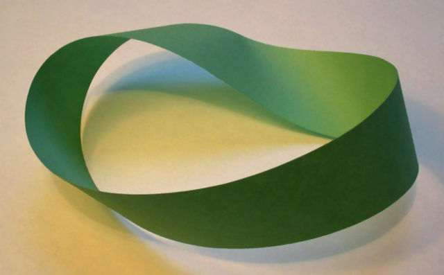 mobius strip